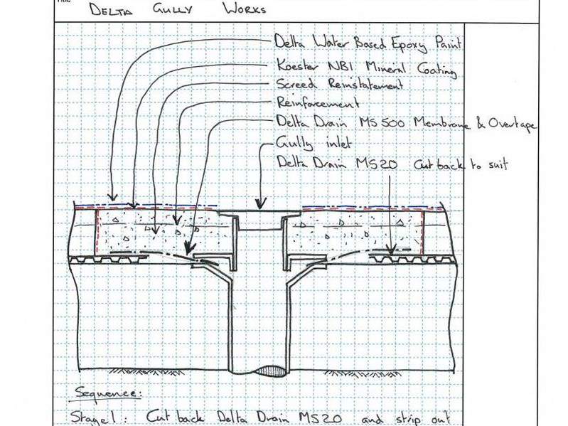 Sketches to CAD - It's Your Vision: Help Them See It And